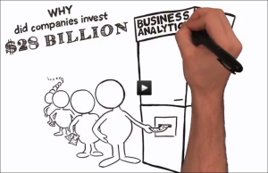 Cartoon Demonstration of Intro to QlikView 11