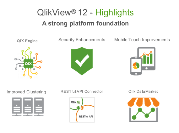 What s new in qlikview 12 aven sys consulting for Architecture qlikview